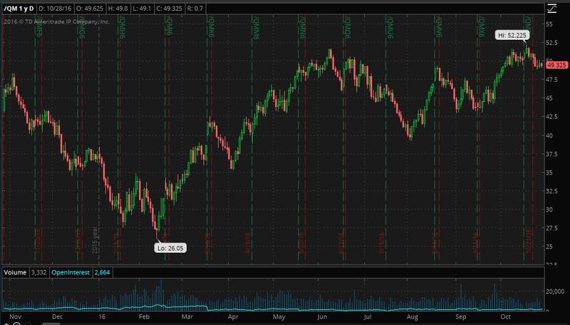 Stock Market & Finance News E-mini10