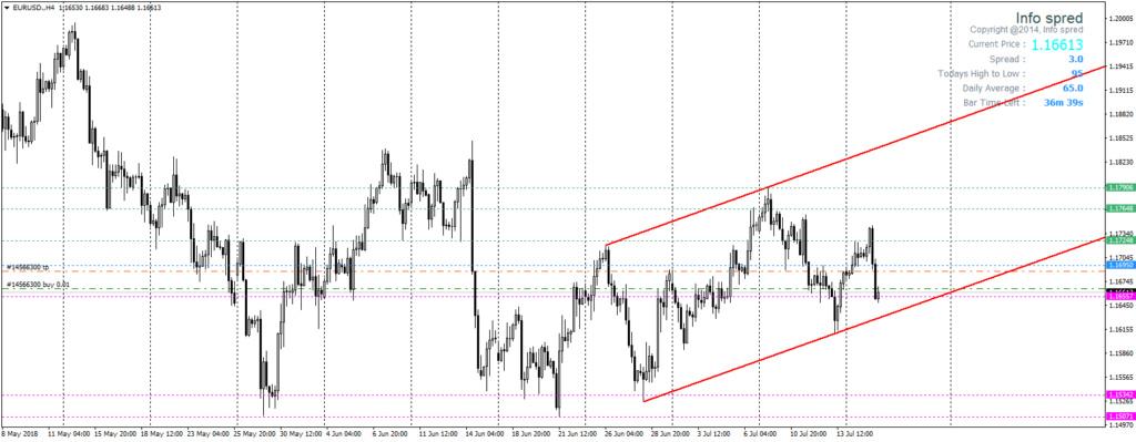 Eur/Usd Trgovanje Eurusd14
