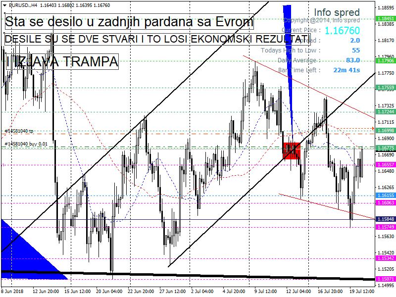 Eur/Usd Trgovanje Eurusd17
