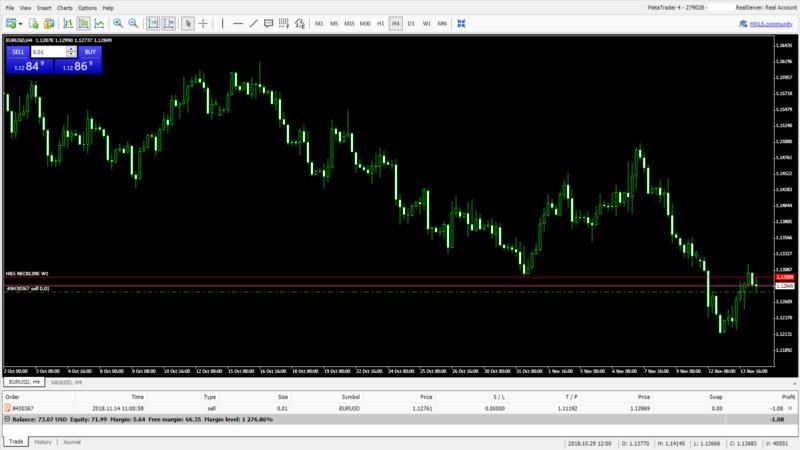 Eur/Usd Trgovanje H411