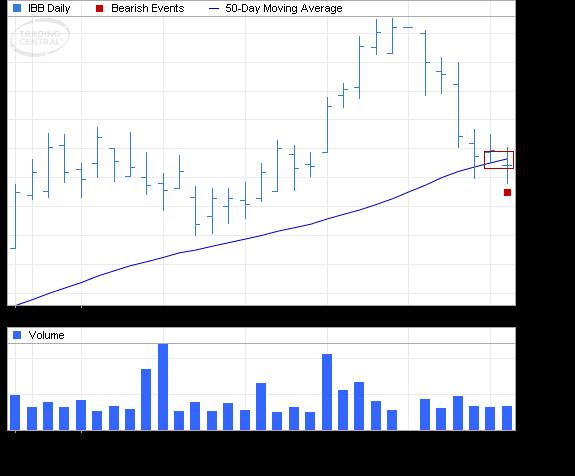 ETF Chart Patterns - Page 2 Ishare19