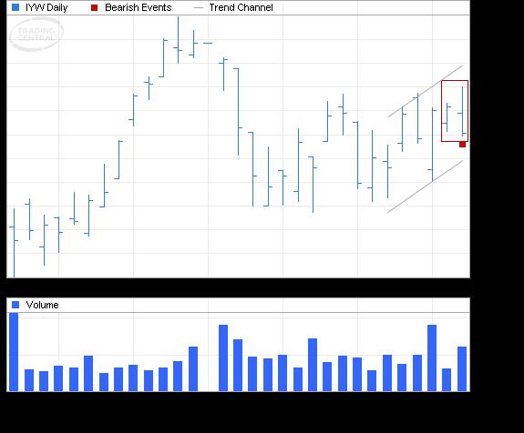 ETF Chart Patterns - Page 3 Ishare26