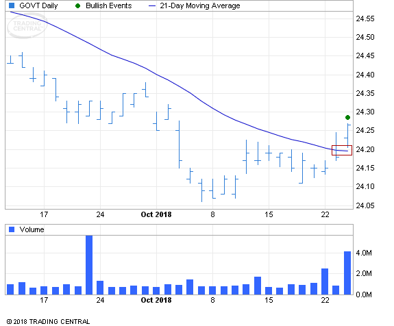ETF Chart Patterns - Page 3 Ishare30