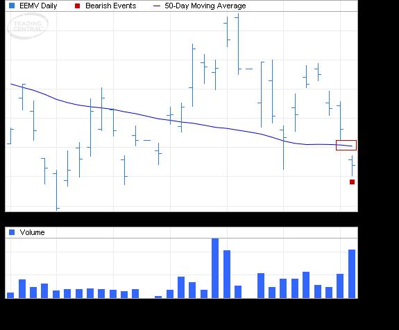 ETF Chart Patterns - Page 3 Ishare32
