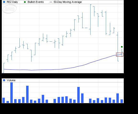 ETF Chart Patterns - Page 3 Ishare33