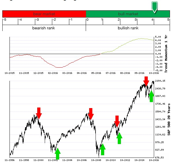 Stocks Trade Signals - Page 10 Long_t17
