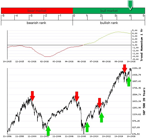 Stocks Trade Signals - Page 10 Long_t19