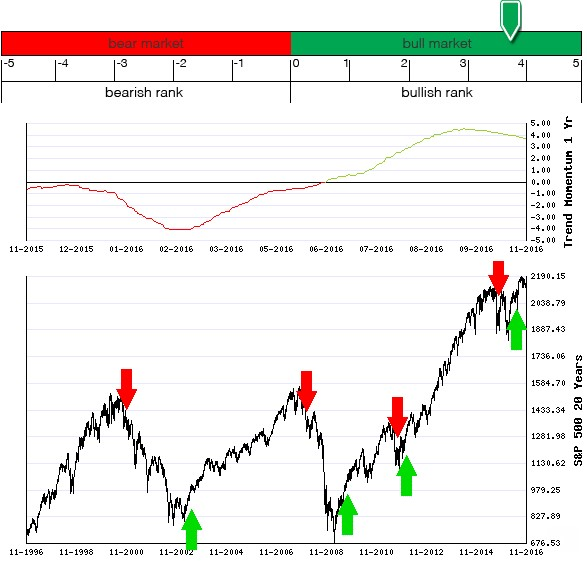 Stocks Trade Signals - Page 10 Long_t21