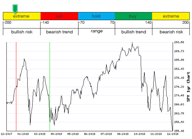 Stocks Trade Signals - Page 13 Moment11