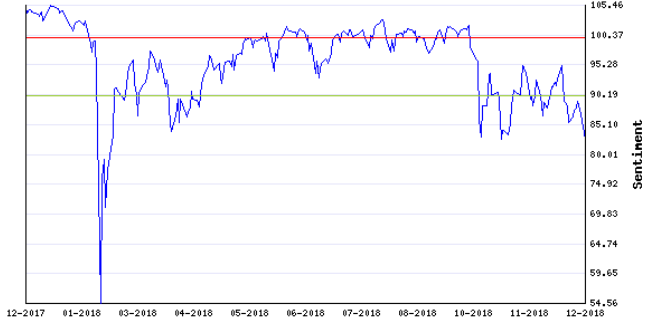 Stocks Trade Signals - Page 13 Sentim11