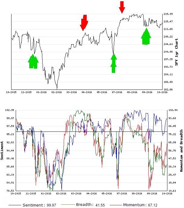 Stocks Trade Signals - Page 10 Short_18