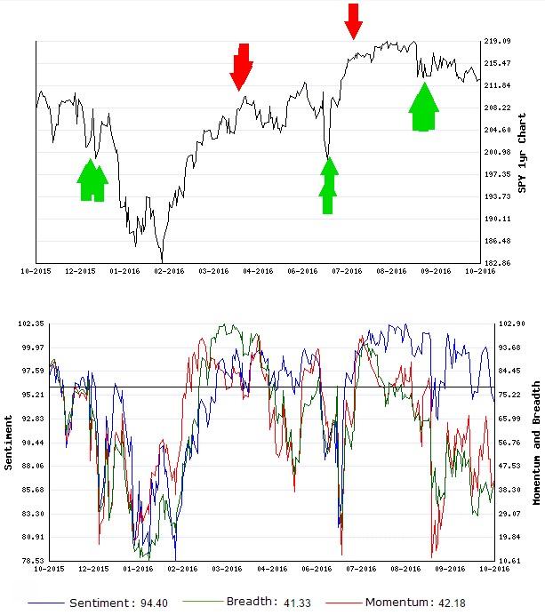 Stocks Trade Signals - Page 10 Short_20