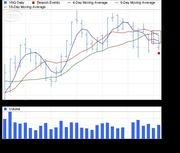 ETF Chart Patterns - Page 3 Vangua15