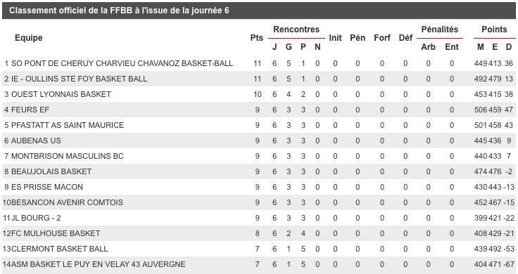 [J.06] FC MULHOUSE - Aubenas : 78 - 79 - Page 2 Captur24