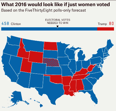 If Just Women Voted... Fullsc13