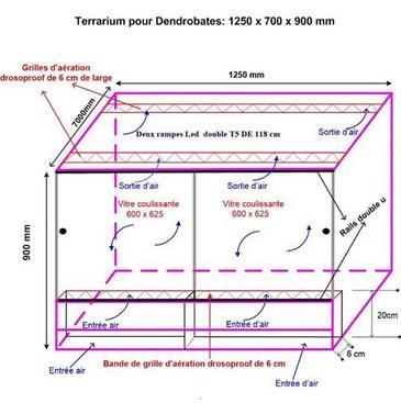 Terrarium 1250x700x900 en bloc de tourbe SOFT 100% naturel 200_co14