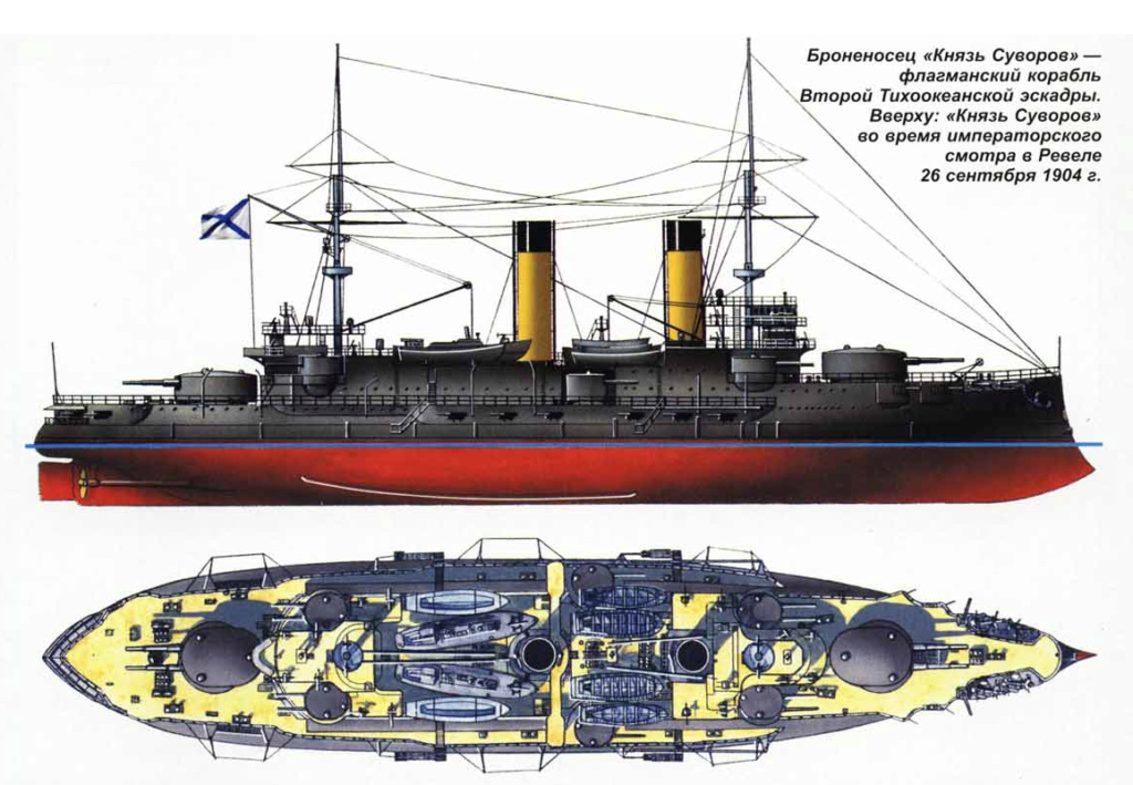 Cuirassé Orel Zvezda 1/350 ( Tsushima 27/28 mai 1905 ) 195c3710