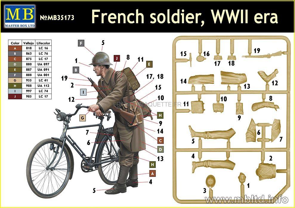 pas à pas-chasseur cycliste-mobilisation générale 1914 (1/35) terminé (p 5) 35173_10