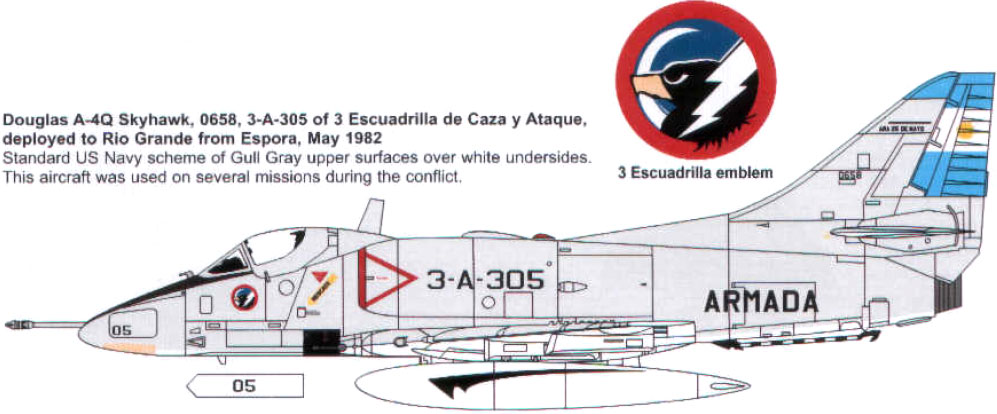From the box - Harrier GR3 aux Malouines - Airfix - 1/72 *** Terminé en pg 2 91_710