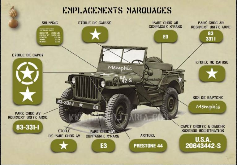 JEEP - 2EME DB - CAPITAINE DRONNE - MORT AUX CONS - ITALERI 1/35 Jeep_110