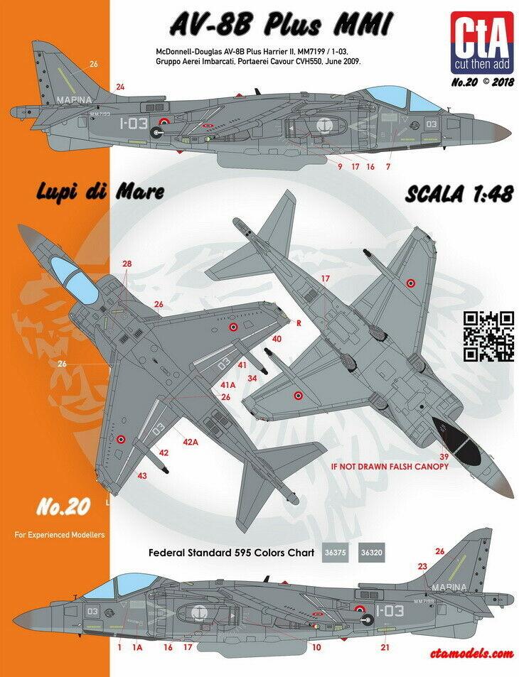 H.S.  HARRIER GR 3    ( AIRFIX  1/48)  FINI S-l16058