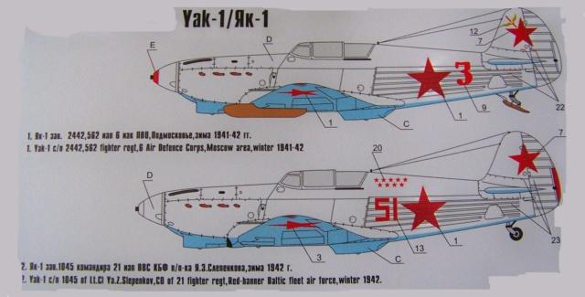 Défi Passion : Yak-1 Modelsvit 1/48 *** Terminé en pg 4 - Page 4 Yak-110