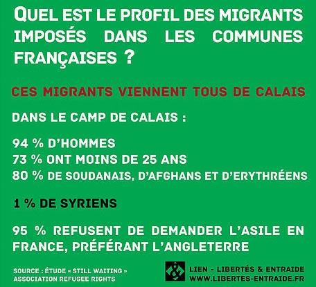 C'est très drôle une jungle à migrants dans un village gaulois à 11 km Paris, à moins que…  Migran12