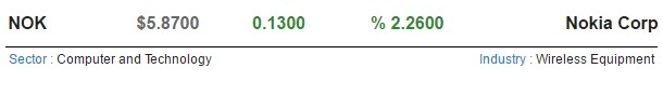 One Hot Stock Picks ! - Page 4 1_noki10