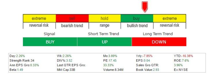 One Hot Stock Picks ! - Page 4 2_noki10