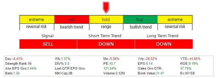 One Hot Stock Picks ! - Page 4 2_pbf_10
