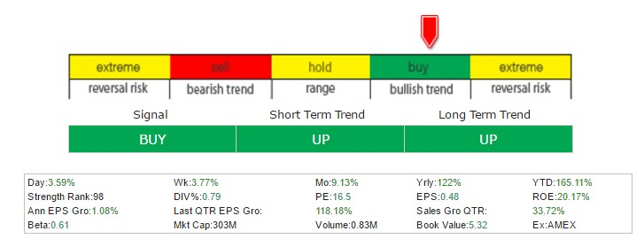 One Hot Stock Picks ! - Page 4 2_supr10