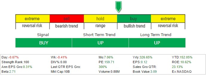 One Hot Stock Picks ! - Page 4 2_weib10