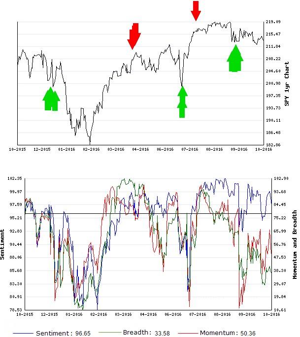 Stocks Trade Signals - Page 10 Short_16