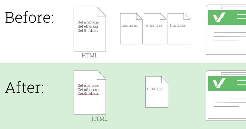 ضغط ملفات CSS لتسريع موقعك SITE SPEED<br />