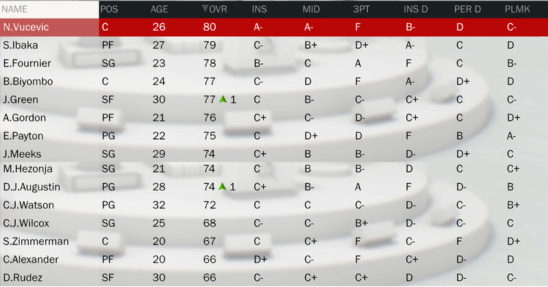Les rosters (OV + Contrats) - Page 2 Roster26