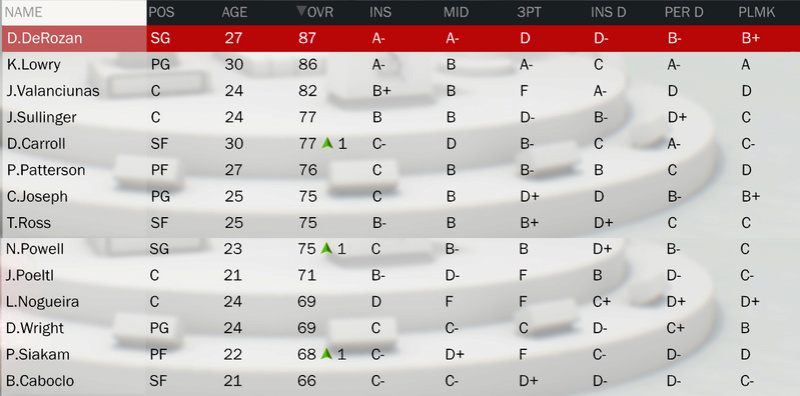 Les rosters (OV + Contrats) - Page 2 Roster33