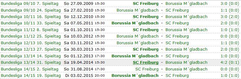 2. Spieltag: auswärts im Breisgau 110