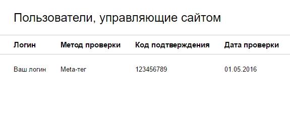 Информация об индексировании вашего форума с помощью Yandex Webmaster Image_16
