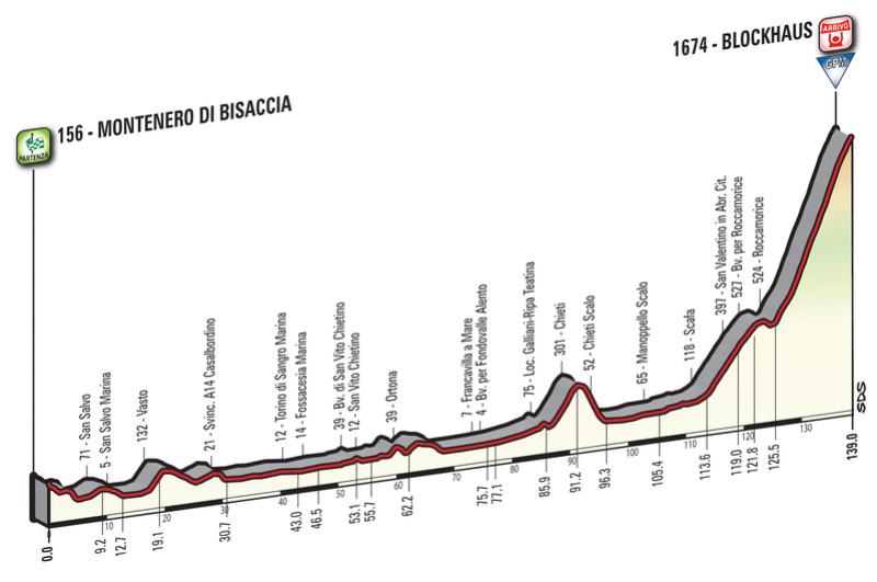 Cyclisme - Page 21 Giro-d12