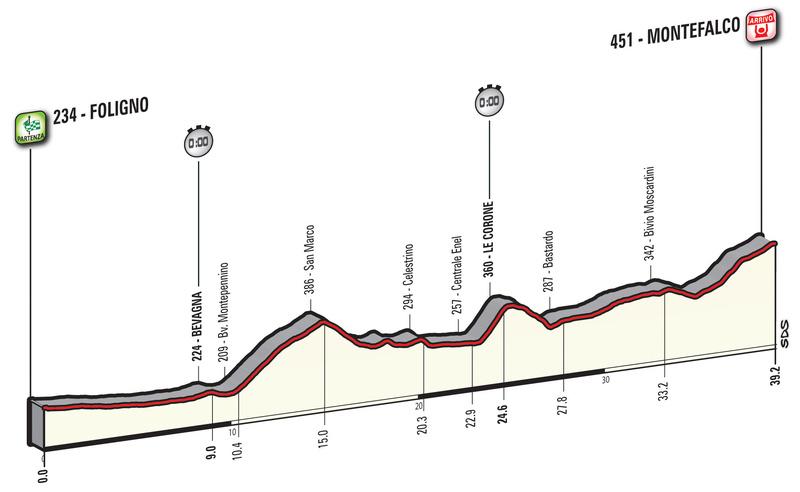 Cyclisme - Page 21 Giro-d13