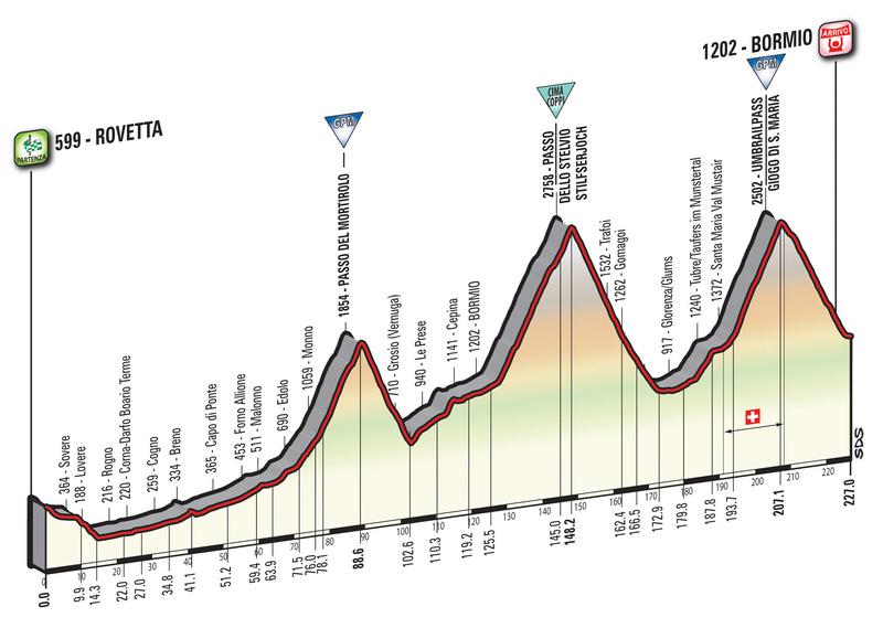 Cyclisme - Page 21 Giro-d19