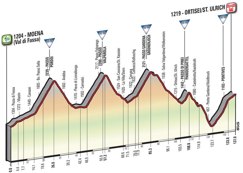 Cyclisme - Page 21 Giro-d23