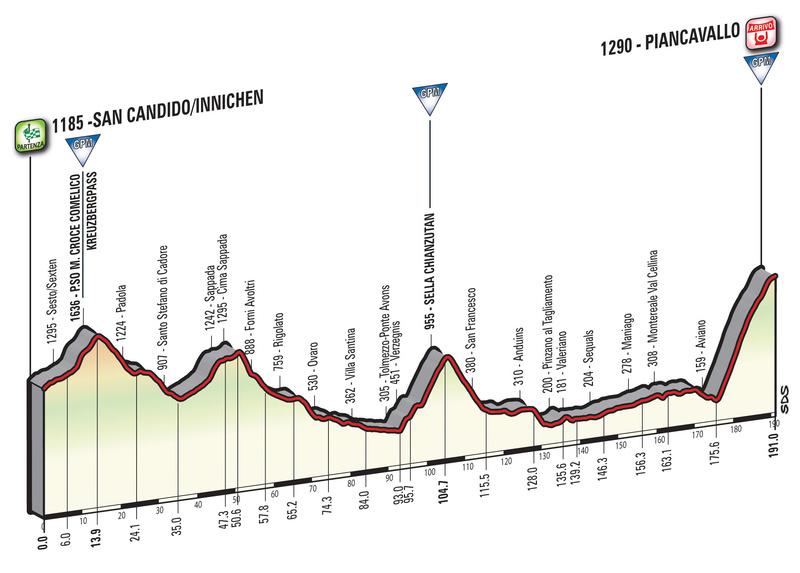 Cyclisme - Page 21 Giro-d24