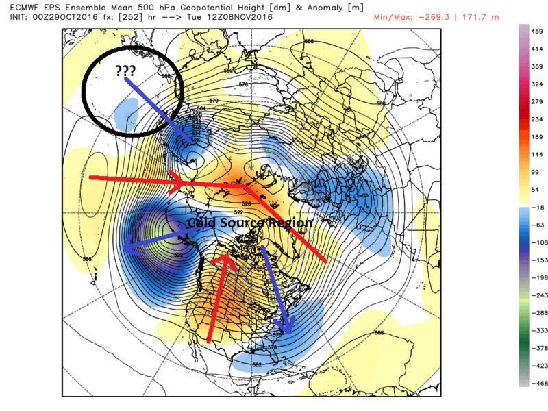 Fundamental Pattern Change on the Wind:  Eps_z512