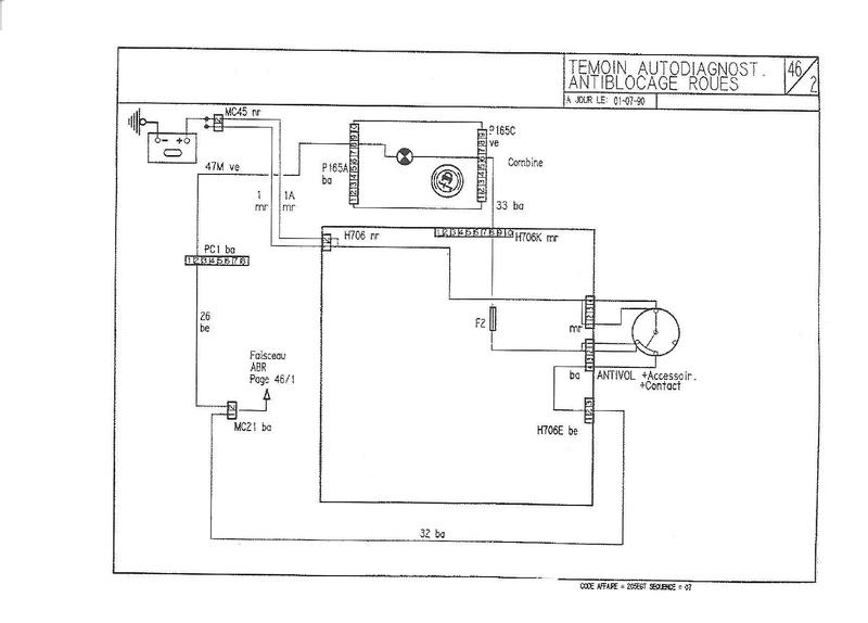 correspondances des fils sur prises habitacle 1991_410