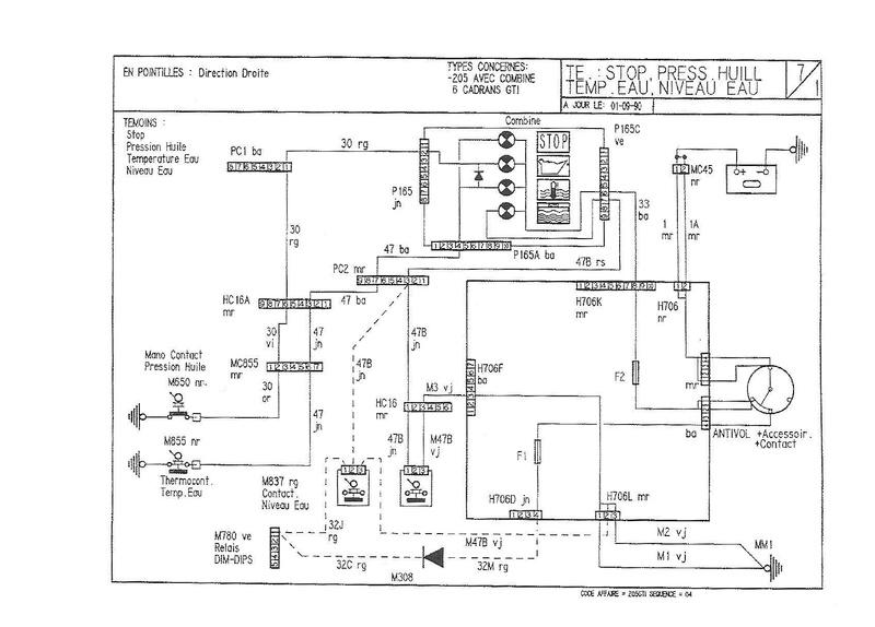 correspondances des fils sur prises habitacle 1991_710