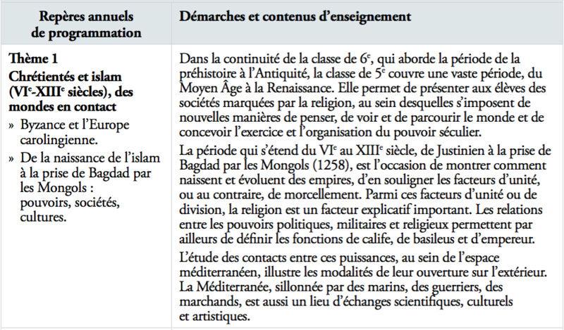 """Barbara Lefebvre (Le Figaro) : """"Comment l'islam est abordé dans les manuels scolaires"""" - Page 9 Captur12"""