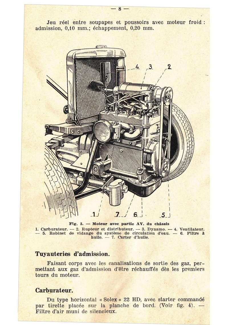 Restauration d'une Simca 5 Topolino Notice10