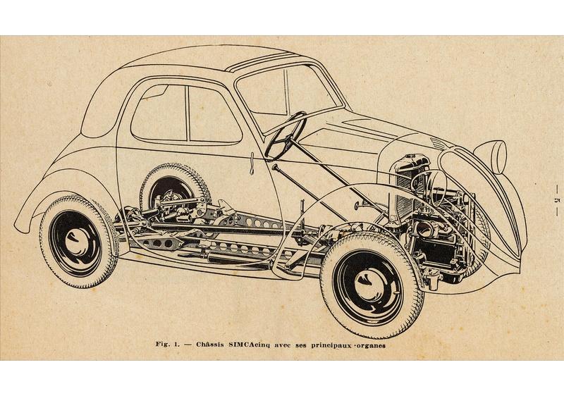 Restauration d'une Simca 5 Topolino Notice14