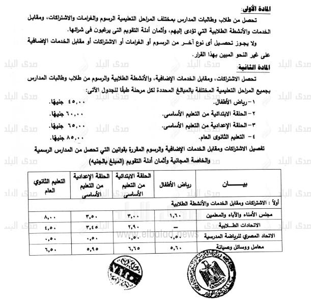 مصروفات المدارس الحكومية لعام 2019/2020 ابتدائي واعدادي وثانوي  1110